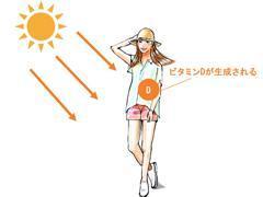 日焼け止めがビタミンD欠乏を招く? 今知っておきたい、ビタミンDの種類と働き