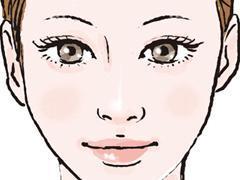 悩み別プチ整形【トレンドピックアップ・クリニック45】