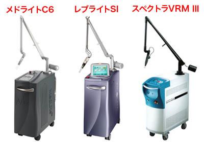 レーザーマシンの種類