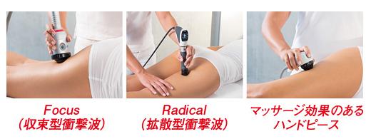 ぽっちゃり顔やむっちり二の腕、太もも撃退! 部分痩せに効果的な新しい医療痩身マシン